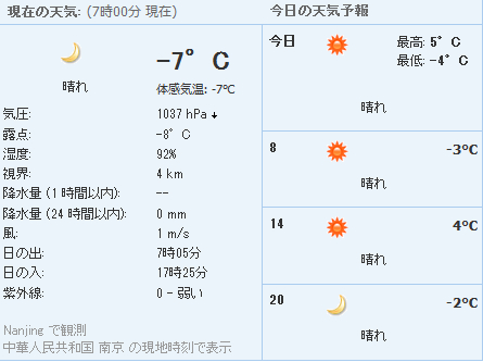 20130118_0700_nj_temp-7b.jpg