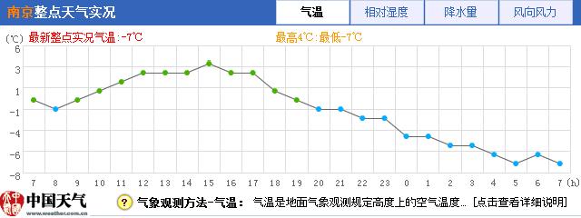 20130118_0700_nj_temp-7.jpg