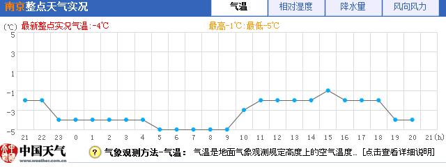 20130208_nj_temp-.jpg